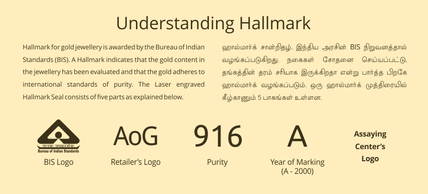 What do Hallmark, 916 & KDM jewellery mean? | Art of Gold Jewellery